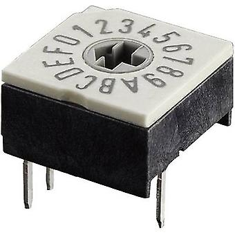 Coded rotary switch BCD 0-9 Switch postions 10 Hartmann