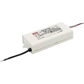 LED driver Constant current Mean Well PCD-40-500B 40 W (max)