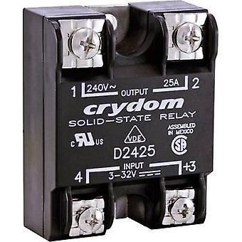 Crydom D2425-10 Solid State Electronic Load Relay, Panel Mount