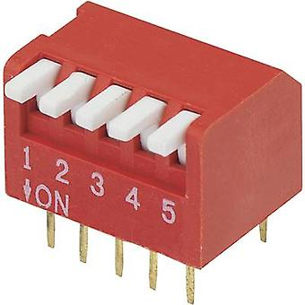 DIP switch Number of pins 5 Piano-type TRU COMPONENTS DP-05