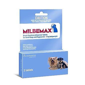 Milbemax mały pies pod 5 Kg (11lbs) Karta 2 szt