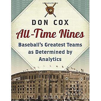 All-Time niere: Baseball's største hold som fastsat af Analytics