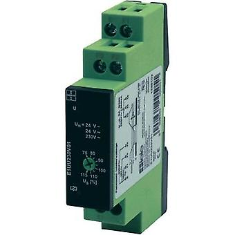 tele 1340102 E1UU230V01 Gamma 1-Phase Voltage Monitoring Relay 1-phase voltage monitoring