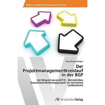 Der Projektmanagementkreislauf em der BGF por Portenschlager Nina