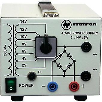 Bench PSU (adjustable voltage) Statron 5359.3 2 - 14 Vac 5 A 75 W No. of outputs 2 x