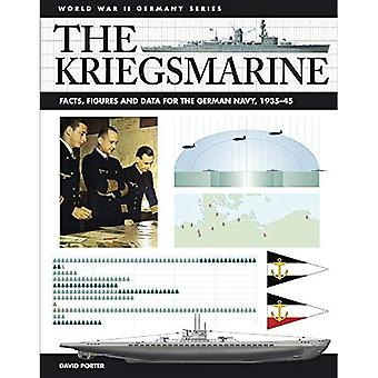 The Kriegsmarine: Facts, Figures and Data for the German Navy, 1935-45 (World� War II Germany)