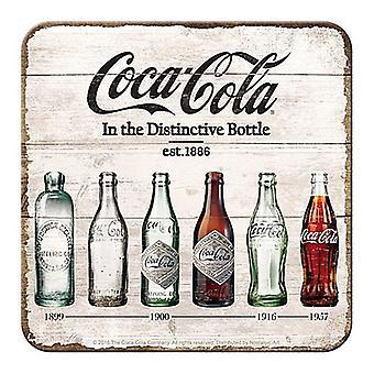 Coca-Cola flaske utviklingen drikker Mat / Coaster