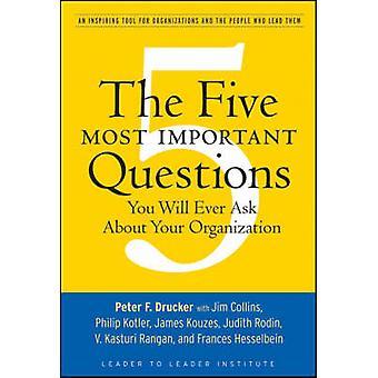 Las cinco preguntas más importantes nunca le preguntará acerca de su Organi