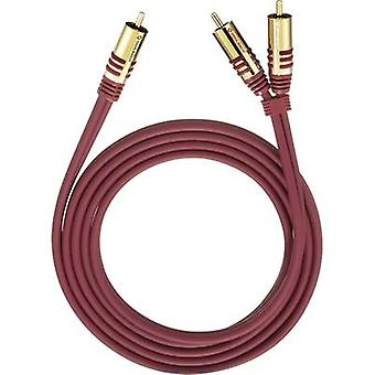 Oehlbach RCA Audio/phono Y cable [2x RCA plug (phono) - 1x RCA plug (phono)] 3 m Red gold plated connectors