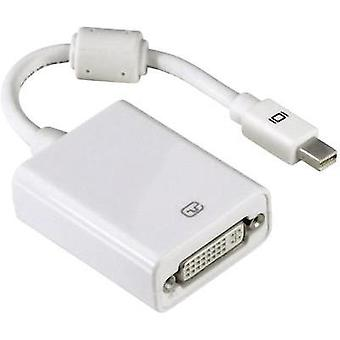 DisplayPort / DVI Adapter [1x Mini DisplayPort plug - 1x DVI socket 29-pin] White incl. ferrite core Hama
