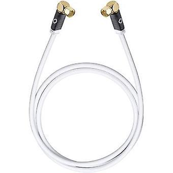Antennas, SAT Cable [1x F plug - 1x F plug] 7.50 m 120 dB gold plated connectors White Oehlbach Transmission Edge S