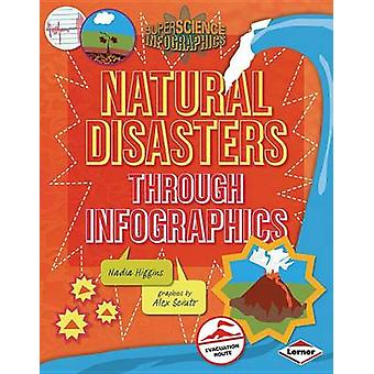 Natural Disasters Through Infographics by Nadia Higgins - 97814677159