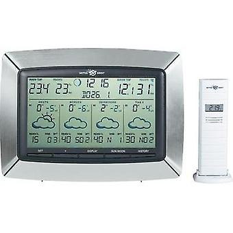 SAT weather station TFA Tempus 35.5046.IT Forecasts for 4 days