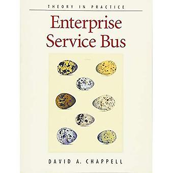 Enterprise Servicebus