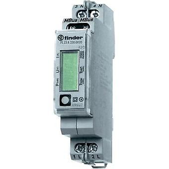 Electricity meter (AC) digital 32 A MID-approved: No Finder 7E.23.8.230.0020
