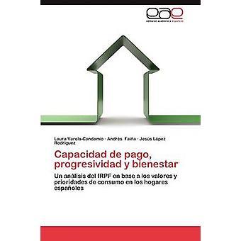 Capacidad de Pago Progresividad y Bienestar esittäjä VarelaCandamio & Laura