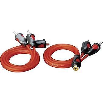 RCA Y cable 0.50 m Sinuslive YK-2 [1x RCA socket (phono) - 2x RCA plug (phono)]