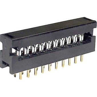 Edge connector (receptacle) LPV25S14 Total number of pins 14 No. of rows