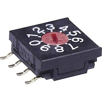 Rotary switch 5 Vdc 0.1 A Switch postions 10 NKK