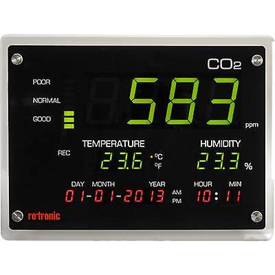 Rougeronic CO2-Display voiturebon dioxide detector 0 - 5000 ppm