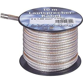 Speaker cable 2 x 1.50 mm² Silver AIV 2