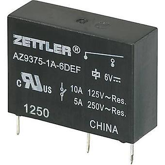 PCB relays 24 Vdc 10 A 1 maker Zettler Electronics