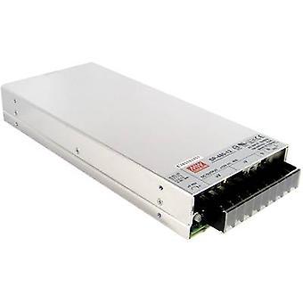 AC/DC PSU module (+ enclosure) Mean Well SP-480-24 24 Vdc 20 A 480 W