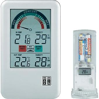 Wireless thermo-hygrometer TFA 30.3045.IT Lüft Funk-Thermo-Hygrometer