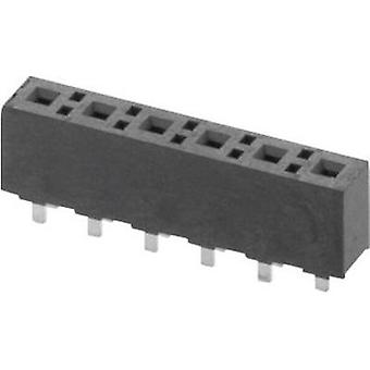 W & P Products 395-04-1-50