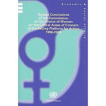 A accepté les Conclusions de la Commission sur la situation des femmes sur le Cr