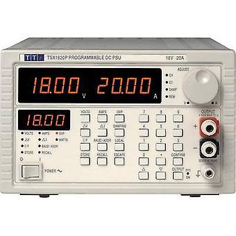 Aim TTi TSX 1820P Bench PSU (adjustable voltage) 0 - 18 Vdc 0 - 20 A 360 W No. of outputs 1 x