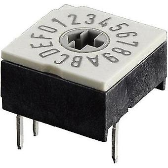 HartmannCode Switches BCD (10-digit) Max 0.15 A