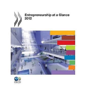 Entrepreneurship at a Glance 2012