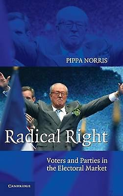 Radical Right Voters and Parcravates in the Electoral Market by Norris & Pippa
