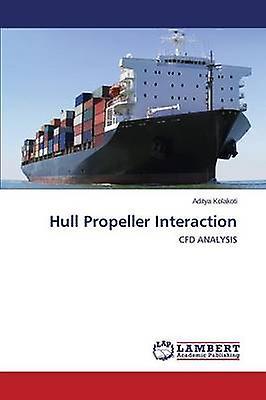 Hull Propeller Interaction by Kolakoti Aditya