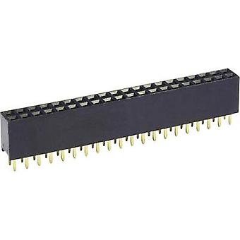 Receptacles (standard) No. of rows: 2 Pins per row: 8 econ connect BL8/2G8 1 pc(s)