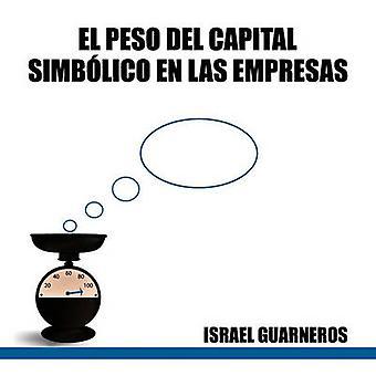 El peso del Capital Simbolico en Las Empresas by Guarneros & Israel