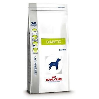 Royal Canin Diabetic DS37 Canine (Dogs , Dog Food , Dry Food)
