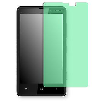 Nokia Lumia 820 display protector - Golebo view protective film protective film
