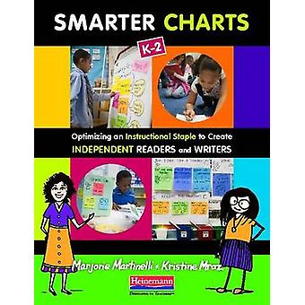 Smarter Charts - K-2 - Optimizing an Instructional Staple to Create In