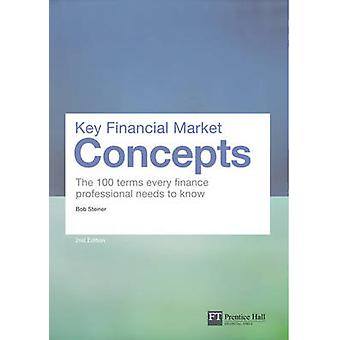 Key Financial Market Concepts - The 100 Terms Every Finance Profession