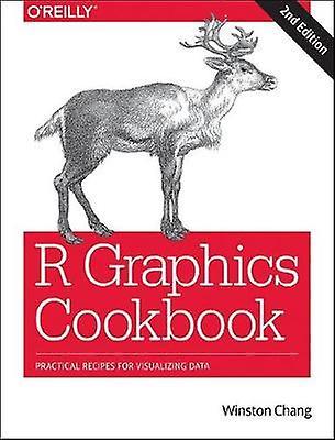 R Graphics Cookbook 2e by R Graphics Cookbook 2e - 9781491978603 Book