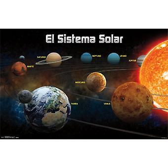 El Sistema Solar 2013 - Sonnensystem-Poster-Plakat-Druck