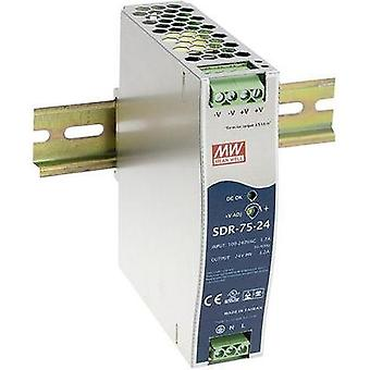 Rail mounted PSU (DIN) Mean Well SDR-75-24 24 Vdc 3.2 A 76 W 1 x