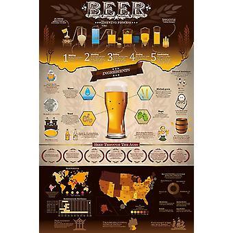 Øl brygning proces plakat plakat Print