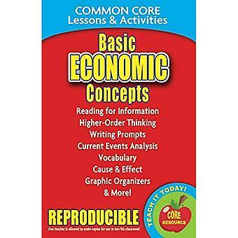 Basic Economic Concepts Common Core Lessons & Activities