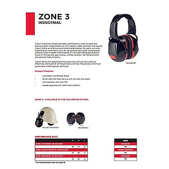 Scott Safety Z3HME Zone 3 Helmet Mounted Ear Muffs Hearing Protection Defenders