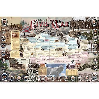 História da Guerra Civil Poster impressão pela Vanguard (36 x 24)