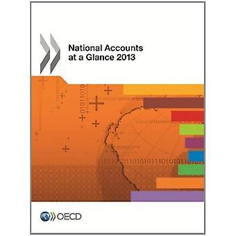 National Accounts at a Glance 2013