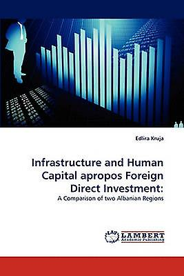 Infrastructure and Huhomme Capital Apropos Foreign Direct Investment by Kruja & Edlira